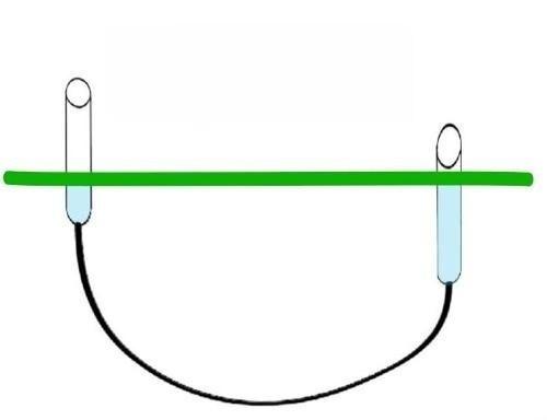 Гидроуровень: как выбрать и правильно пользоваться инструментом для разных задач