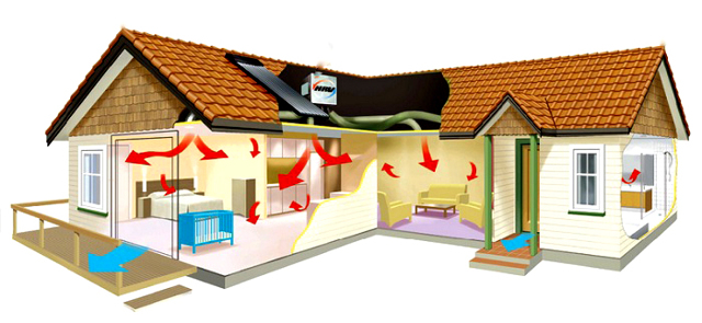 Как сделать эффективное воздушное отопление дома своими руками?