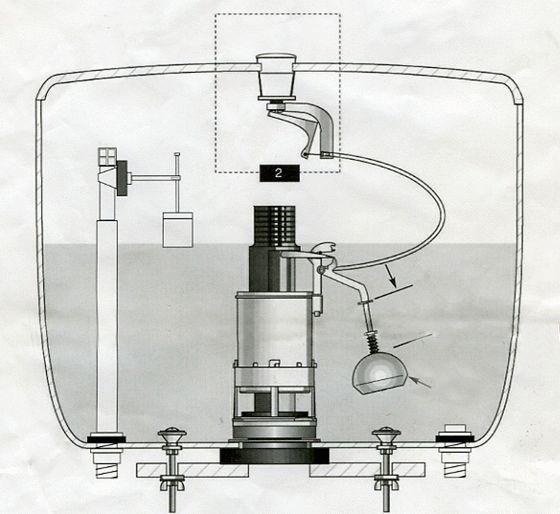 Схема и устройство сливных бачков с одной и двумя кнопками: основные характеристики, особенности и правила эксплуатации