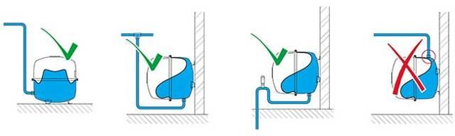 Расширительный бак для отопления закрытого типа установка - нюансы монтажа,давление в расширительном бачке системы отопления,открытая и закрытая система,разница,давление расширительного бака в закрытой системе отопления,монтаж,замена расширительного бачка.