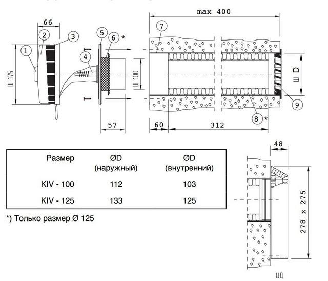 Воздушный клапан для вентиляции в квартире: принцип действия и модели