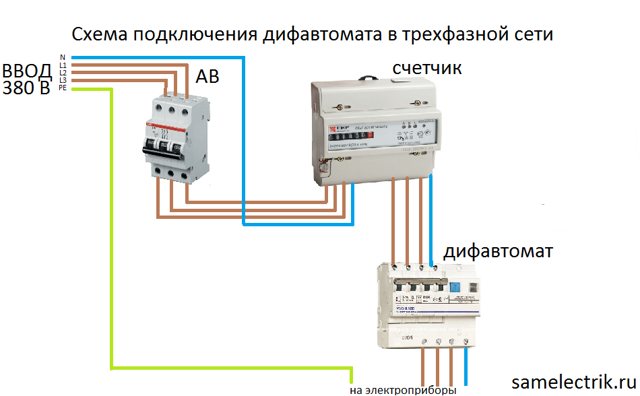 Подключение дифавтомата и установка своими руками: схема, видео, фото
