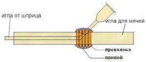 Газовая горелка для кровельных работ своими руками: редуктор, ремонт, как пользоваться?