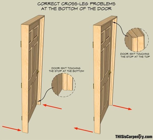Установка дверей в каркасном доме: входные и межкомнатные