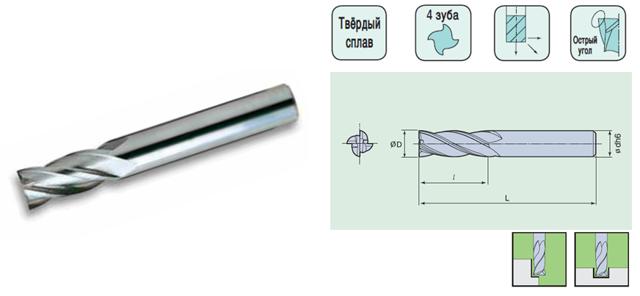 Виды фрез для станков: ручных, горизонтальных, вертикальных и с ЧПУ управлением